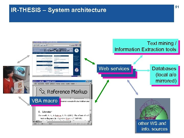 51 IR-THESIS – System architecture Text mining / Information Extraction tools Web services Databases