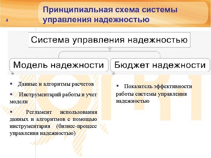 4 Принципиальная схема системы управления надежностью § Данные и алгоритмы расчетов § Показатель эффективности