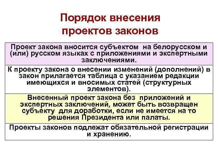 Порядок внесения проектов законов Проект закона вносится субъектом на белорусском и (или) русском языках
