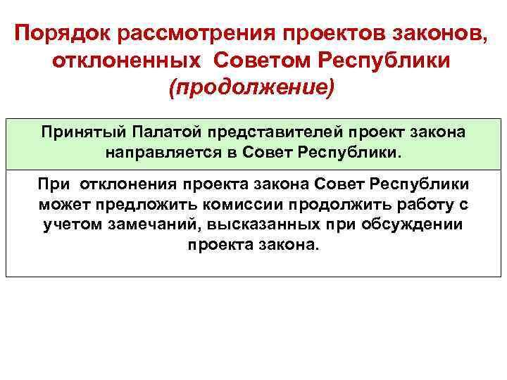 Порядок рассмотрения проектов законов, отклоненных Советом Республики (продолжение) Принятый Палатой представителей проект закона направляется