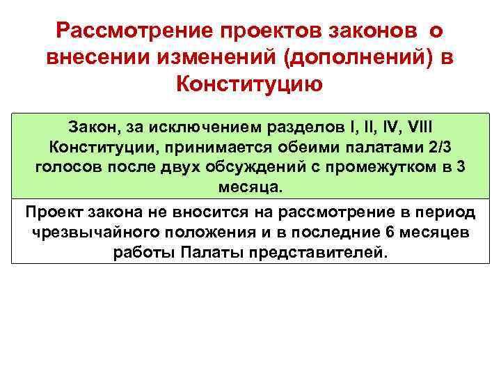 Рассмотрение проектов законов о внесении изменений (дополнений) в Конституцию Закон, за исключением разделов I,