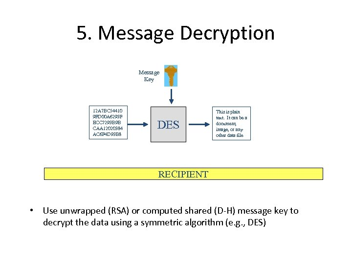Demystifying PKI Introduction to The Cryptography Behind Public