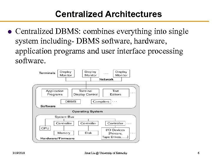 Centralized Architectures l Centralized DBMS: combines everything into single system including- DBMS software, hardware,