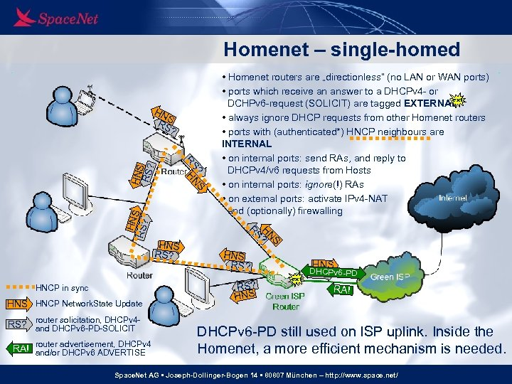Homenet – single-homed HNS RS? HNCP in sync HNS HNCP Network. State Update RS?