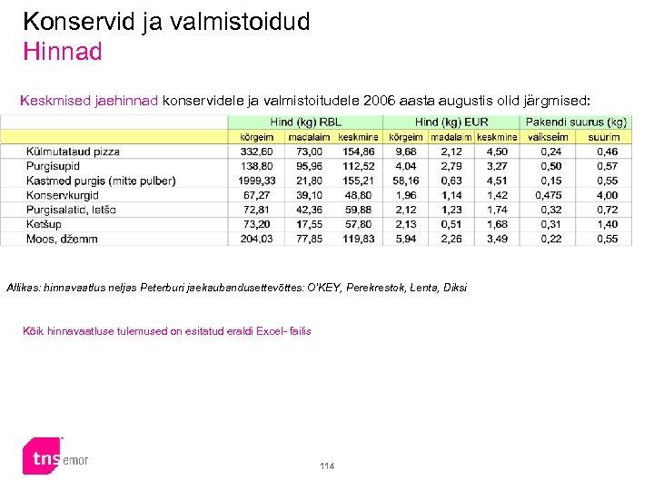 Konservid ja valmistoidud Hinnad Keskmised jaehinnad konservidele ja valmistoitudele 2006 aasta augustis olid järgmised: