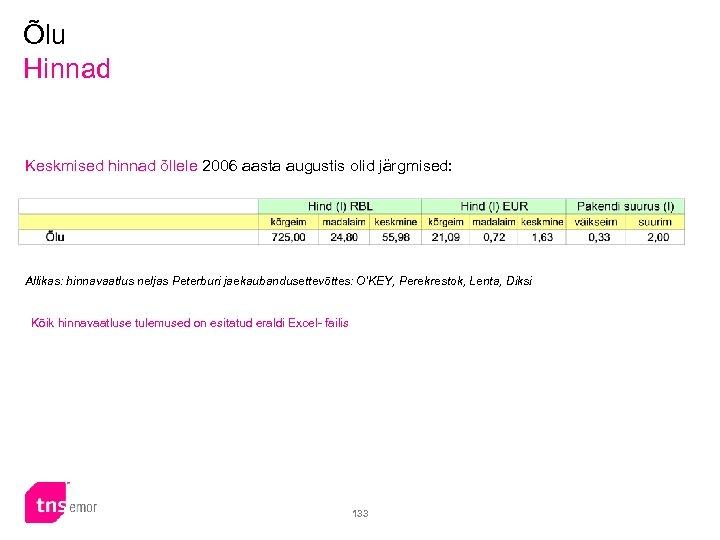 Õlu Hinnad Keskmised hinnad õllele 2006 aasta augustis olid järgmised: Allikas: hinnavaatlus neljas Peterburi