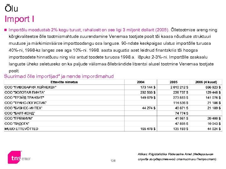 Õlu Import I n Importõlu moodustab 2% kogu turust, rahaliselt on see ligi 3