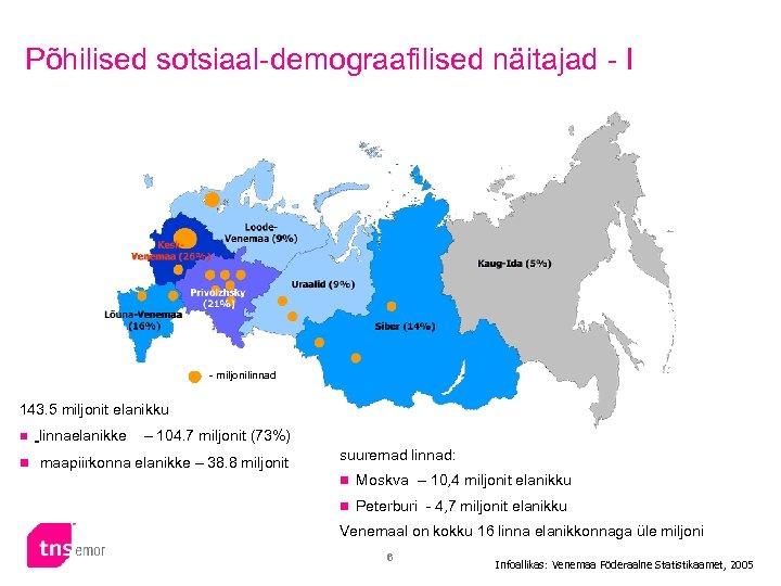 Põhilised sotsiaal-demograafilised näitajad - I - miljonilinnad 143. 5 miljonit elanikku n linnaelanikke –