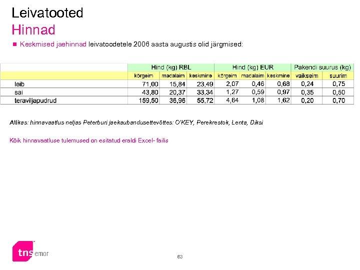 Leivatooted Hinnad n Keskmised jaehinnad leivatoodetele 2006 aasta augustis olid järgmised: Allikas: hinnavaatlus neljas