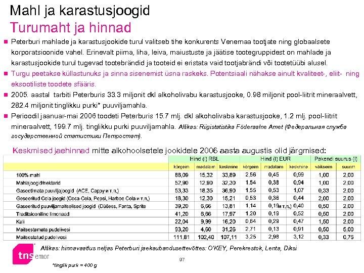 Mahl ja karastusjoogid Turumaht ja hinnad n Peterburi mahlade ja karastusjookide turul valitseb tihe