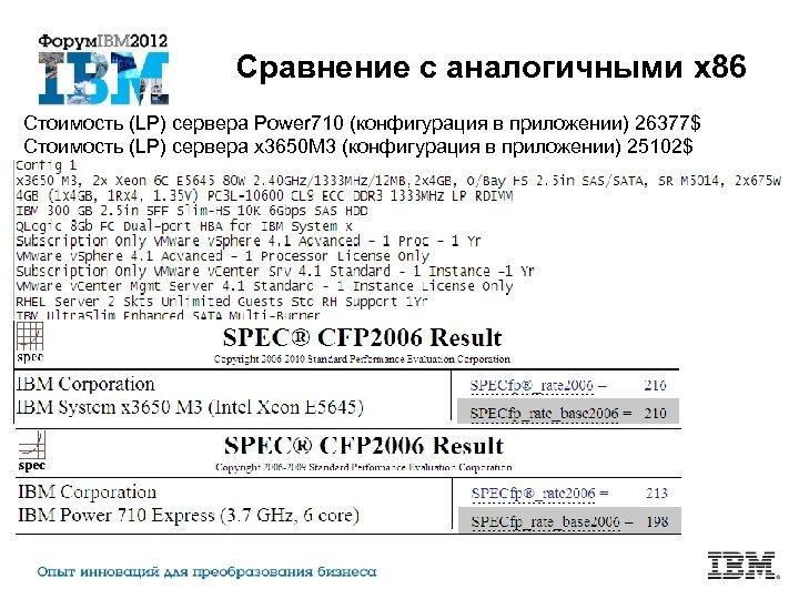 Сравнение с аналогичными x 86 Стоимость (LP) сервера Power 710 (конфигурация в приложении) 26377$