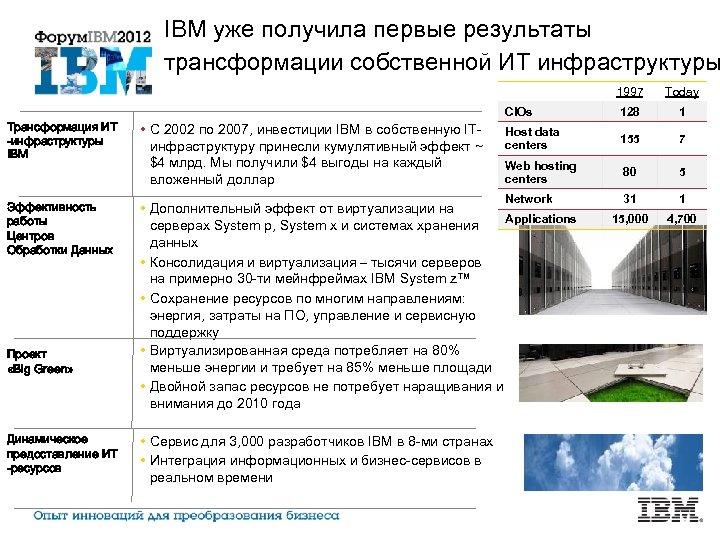 IBM уже получила первые результаты трансформации собственной ИТ инфраструктуры 1997 CIOs Трансформация ИТ -инфраструктуры