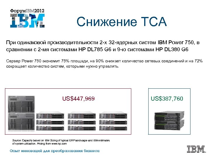Снижение TCA При одинаковой производительности 2 -х 32 -ядерных систем IBM Power 750, в