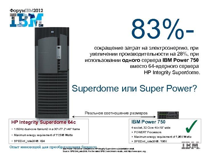 83%сокращение затрат на электроэнергию, при увеличении производительности на 28%, при использовании одного сервера IBM