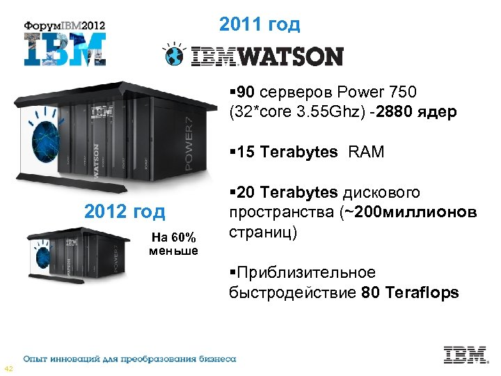 2011 год § 90 серверов Power 750 (32*core 3. 55 Ghz) -2880 ядер §