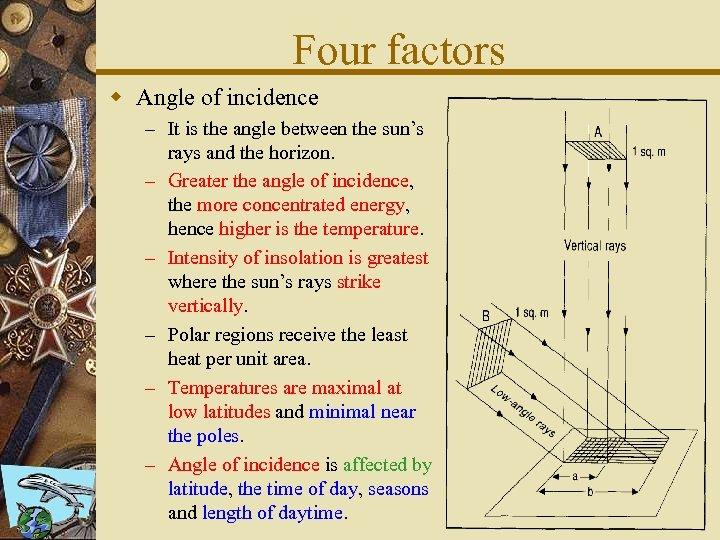 Four factors w Angle of incidence – It is the angle between the sun's