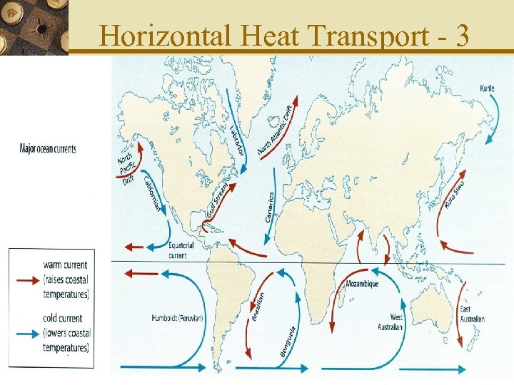 Horizontal Heat Transport - 3