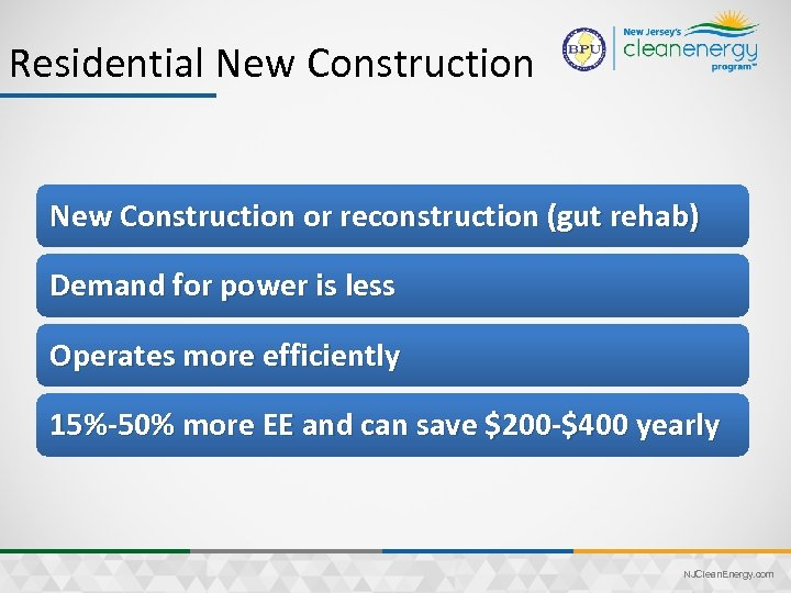 Residential New Construction or reconstruction (gut rehab) Demand for power is less Operates more