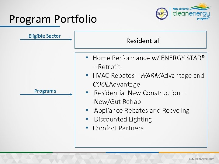 Program Portfolio Eligible Sector Programs Residential • Home Performance w/ ENERGY STAR® – Retrofit