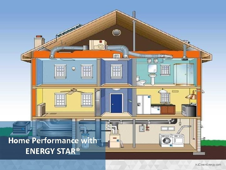Home Performance with ENERGY STAR® NJClean. Energy. com