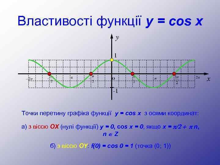 Властивості функції y = cos x y 1 x -1 Точки перетину графіка функції