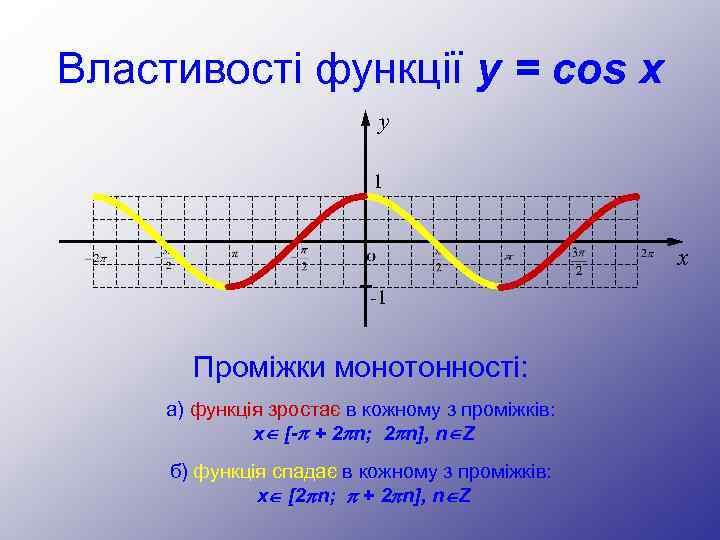 Властивості функції y = cos x y 1 x -1 Проміжки монотонності: а) функція