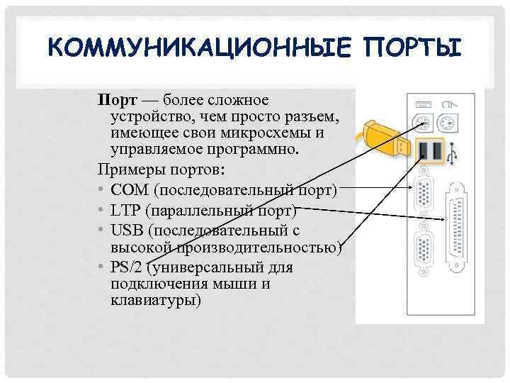 КОММУНИКАЦИОННЫЕ ПОРТЫ Порт — более сложное устройство, чем просто разъем, имеющее свои микросхемы и
