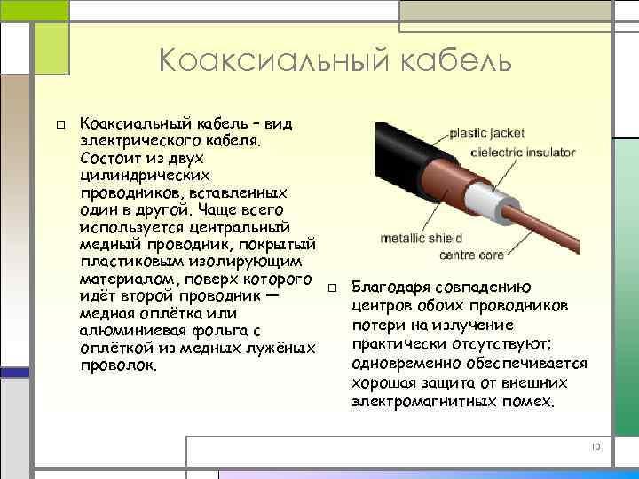 Коаксиальный кабель □ Коаксиальный кабель – вид электрического кабеля. Состоит из двух цилиндрических проводников,