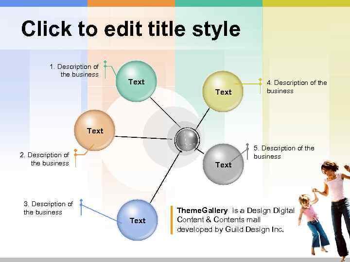 Click to edit title style 1. Description of the business Text 4. Description of