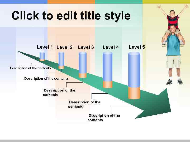 Click to edit title style Level 1 Level 2 Level 3 Level 4 Description