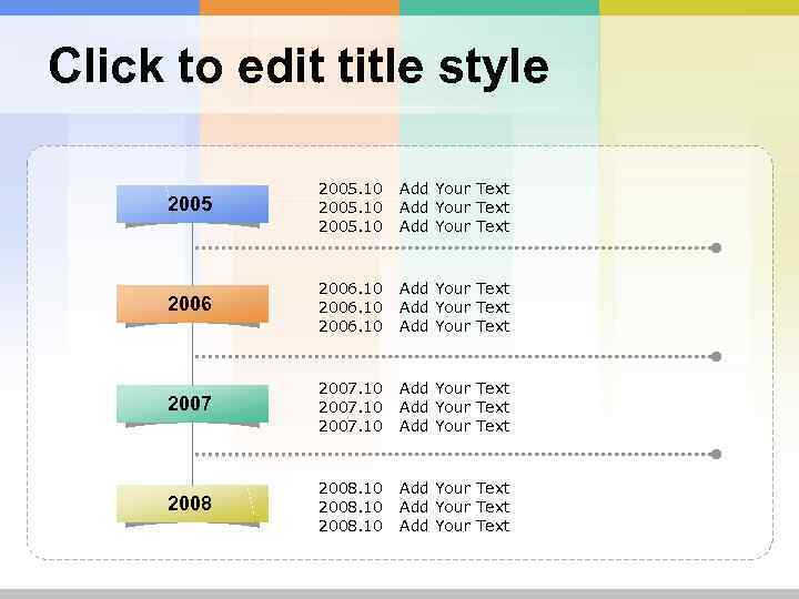 Click to edit title style 2005. 10 Add Your Text 2006. 10 Add Your