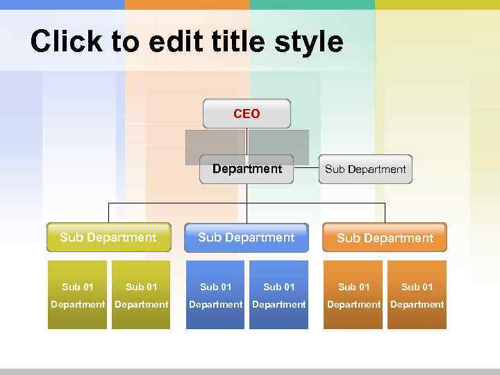 Click to edit title style CEO Department Sub Department Sub 01 Department Sub 01