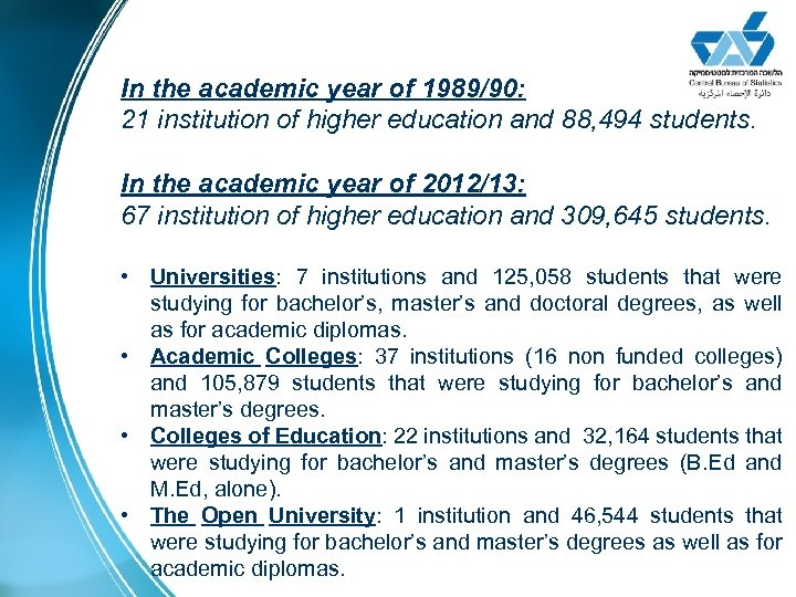 In the academic year of 1989/90: 21 institution of higher education and 88, 494