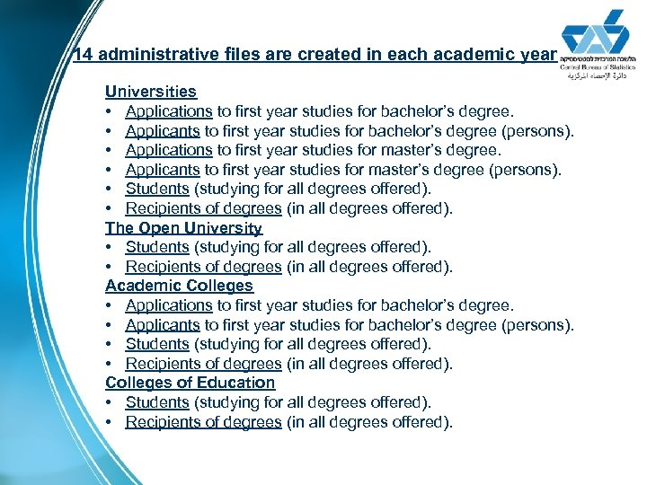 14 administrative files are created in each academic year Universities • Applications to first