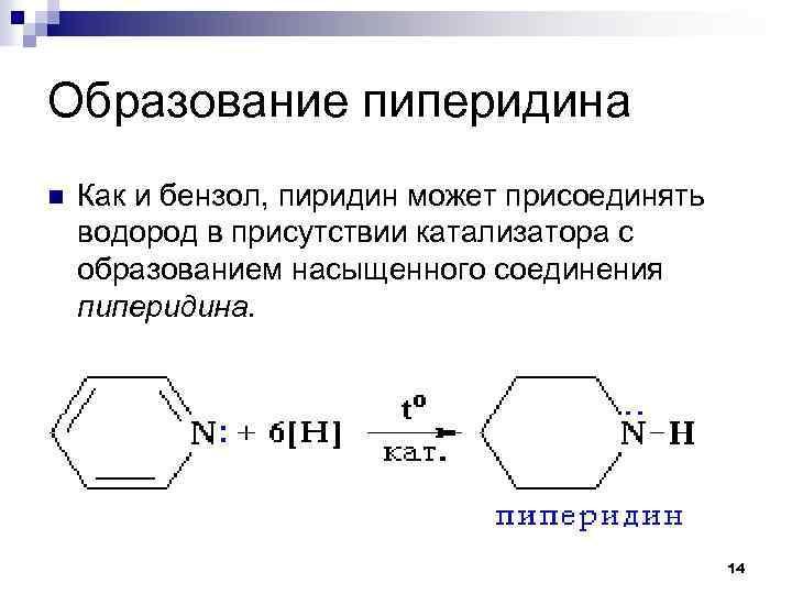 Образование пиперидина n Как и бензол, пиридин может присоединять водород в присутствии катализатора с