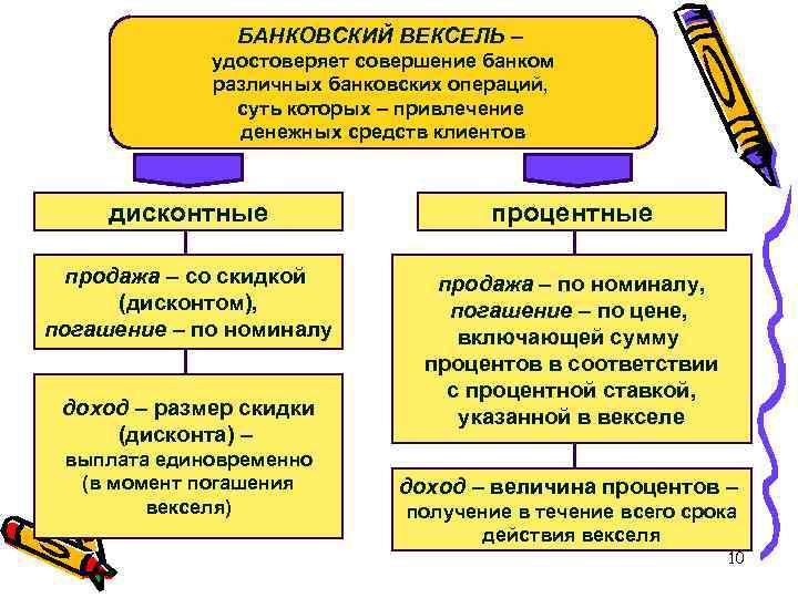 БАНКОВСКИЙ ВЕКСЕЛЬ – удостоверяет совершение банком различных банковских операций, суть которых – привлечение денежных