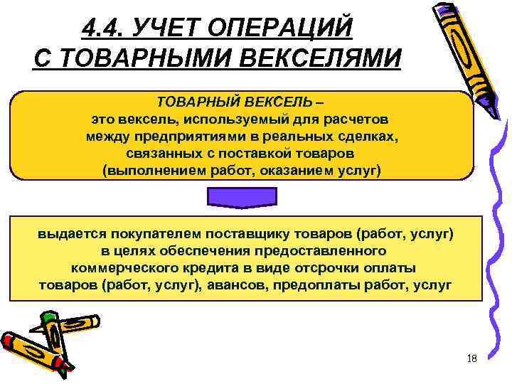 4. 4. УЧЕТ ОПЕРАЦИЙ С ТОВАРНЫМИ ВЕКСЕЛЯМИ ТОВАРНЫЙ ВЕКСЕЛЬ – это вексель, используемый для