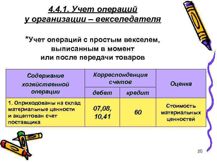 4. 4. 1. Учет операций у организации – векселедателя *Учет операций с простым векселем,