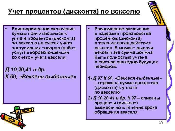 Учет процентов (дисконта) по векселю • Единовременное включение суммы причитающихся к уплате процентов (дисконта)