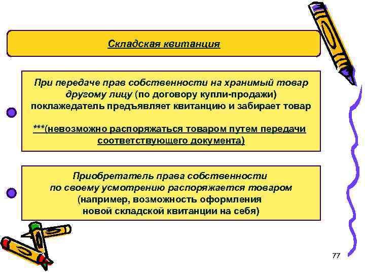 Складская квитанция При передаче прав собственности на хранимый товар другому лицу (по договору купли-продажи)