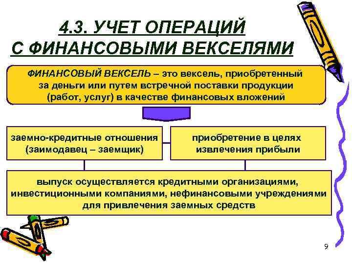 4. 3. УЧЕТ ОПЕРАЦИЙ С ФИНАНСОВЫМИ ВЕКСЕЛЯМИ ФИНАНСОВЫЙ ВЕКСЕЛЬ – это вексель, приобретенный за
