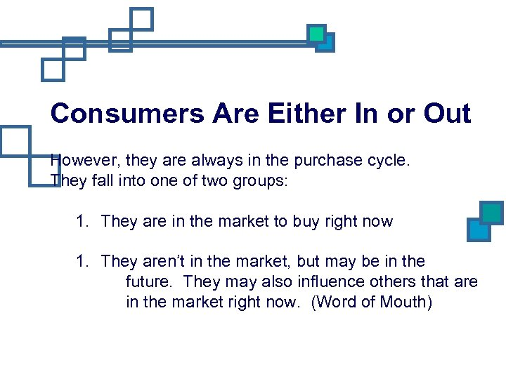 Consumers Are Either In or Out However, they are always in the purchase cycle.
