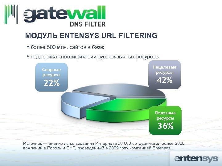 МОДУЛЬ ENTENSYS URL FILTERING • более 500 млн. сайтов в базе; • поддержка классификации
