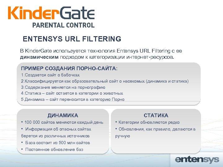 ENTENSYS URL FILTERING В Kinder. Gate используется технология Entensys URL Filtering с ее динамическим