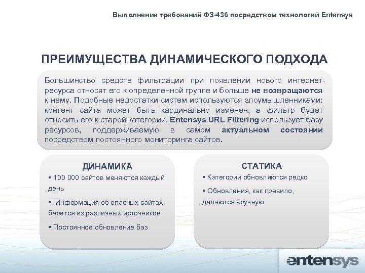 Выполнение требований ФЗ-436 посредством технологий Entensys ПРЕИМУЩЕСТВА ДИНАМИЧЕСКОГО ПОДХОДА Большинство средств фильтрации при появлении