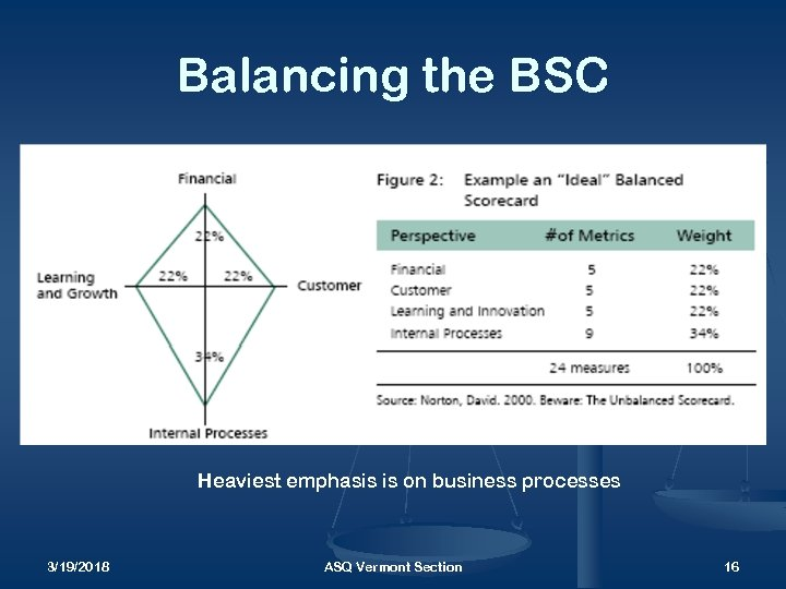 Balancing the BSC Heaviest emphasis is on business processes 3/19/2018 ASQ Vermont Section 16