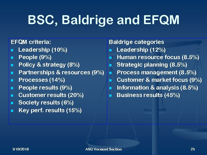 BSC, Baldrige and EFQM criteria: Baldrige categories n Leadership (10%) n Leadership (12%) n