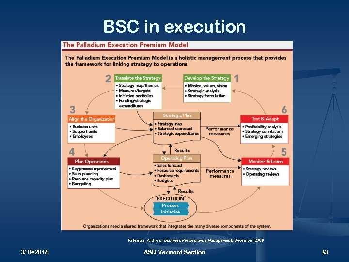BSC in execution Pateman, Andrew, Business Performance Management, December 2008 3/19/2018 ASQ Vermont Section