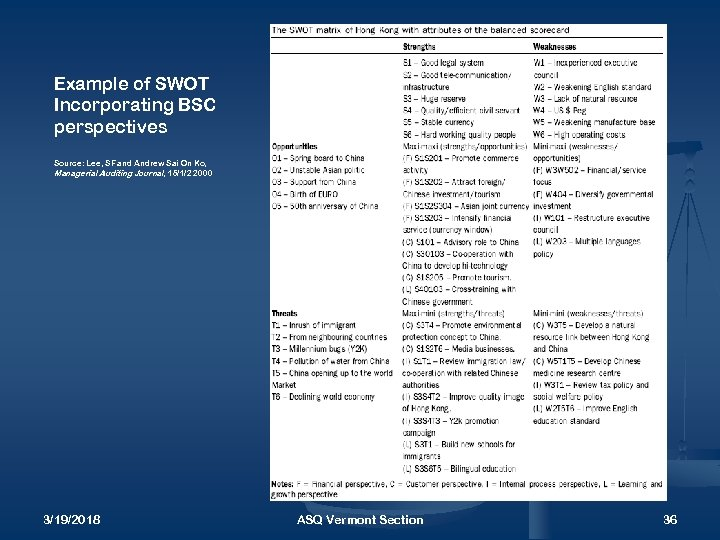 Example of SWOT Incorporating BSC perspectives Source: Lee, SF and Andrew Sai On Ko,