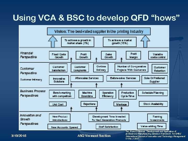 """Using VCA & BSC to develop QFD """"hows"""" 3/19/2018 ASQ Vermont Section Tan, B"""